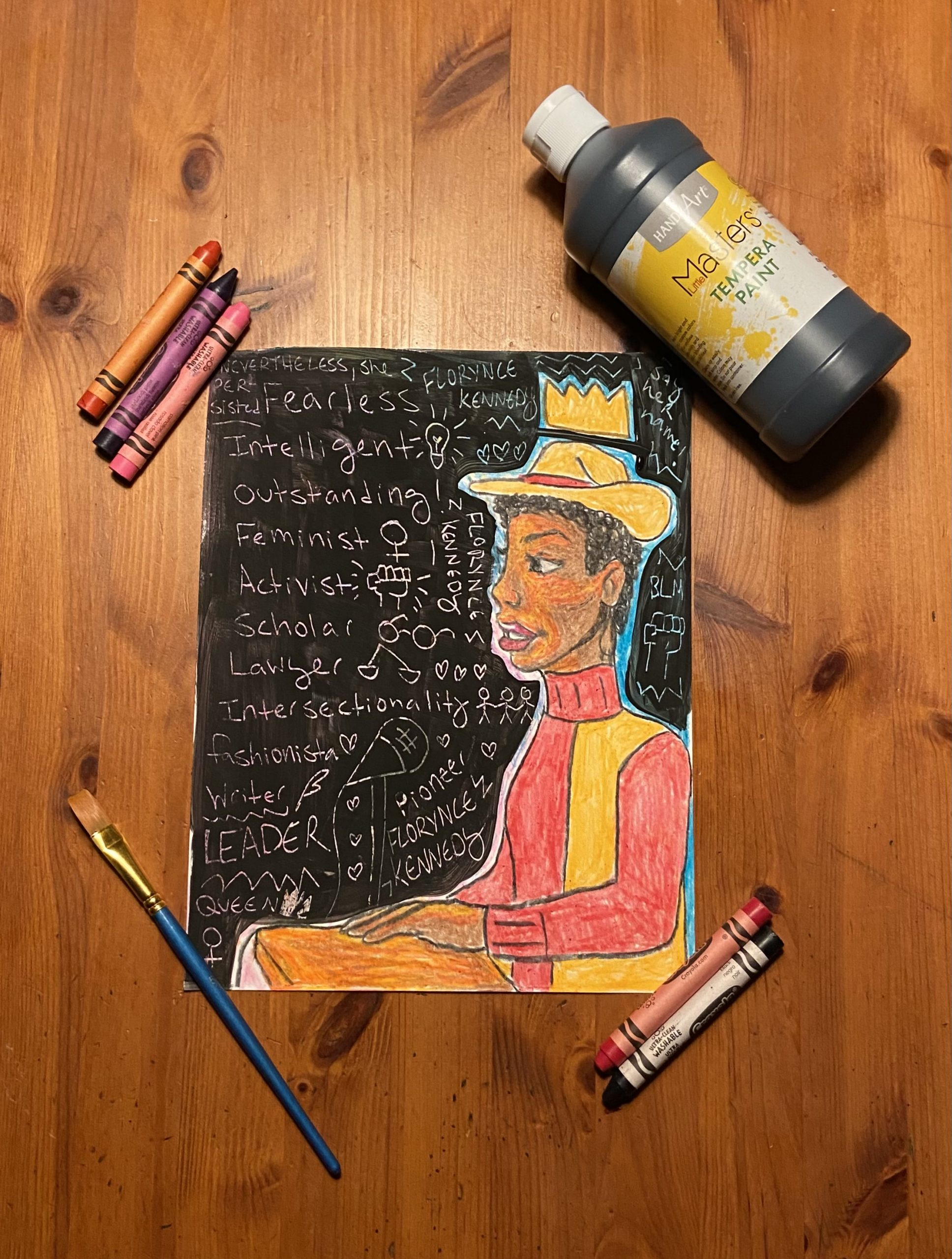 Family First Sundays: Basquiat-Inspired Portraits